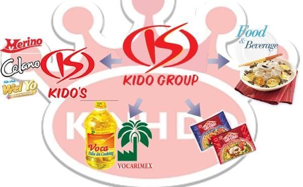 chủ tịch kido group